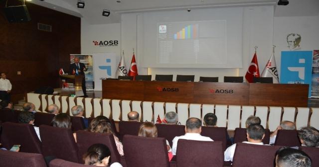 Adana İl İstihdam Kurulu Aosbde Toplandı