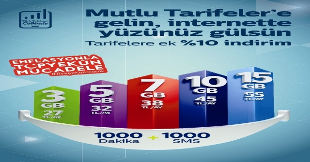 Türk Telekomdan Enflasyonla Mücadeleye Destek
