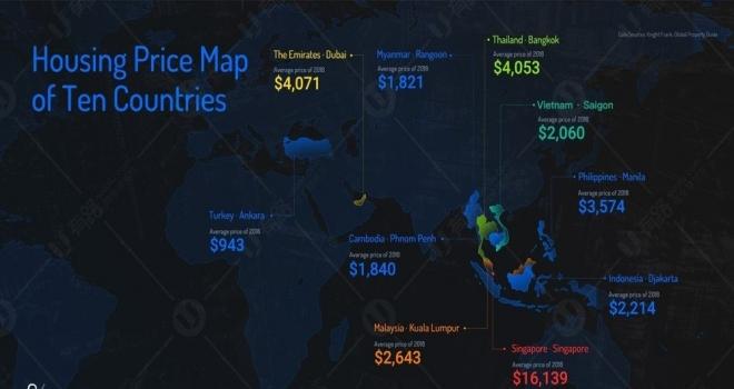 Uoolu, Kuşak Ve Yol Gayrimenkul Yatırımında 10 Ülke Veri Raporunu Açıkladı