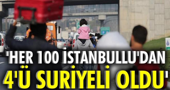 Her 100 İstanbullu'dan 4'ü Suriyeli oldu